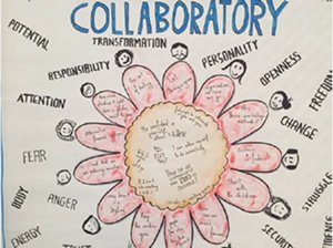 The Collaboratory:  Working Together in Finding Ideas that Energize to Take Action