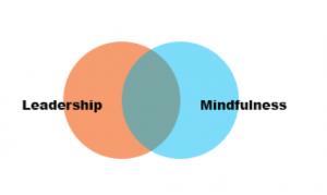 leadership-mindfulness